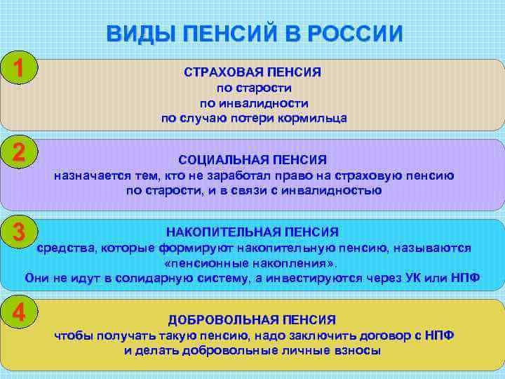 Как получить рано пенсию трудовая пенсия в краснодарском крае минимальная