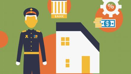 Накопления по военной ипотеке, как посмотреть по лицевому счету